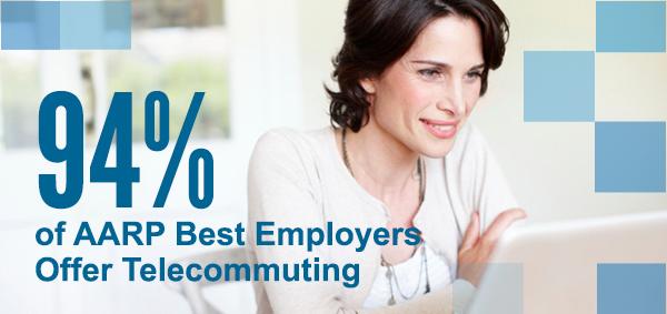 Take Our 2013 Workforce Quiz